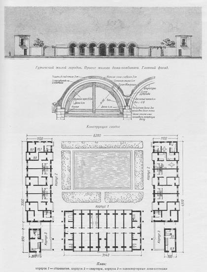 Источник: Архитектура жилого дома: поселковое строительство 1918-1948 годов. Ю. Шасс. 1951 г.