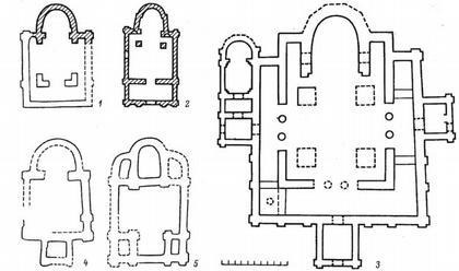 схема иерархической лестницы древней руси